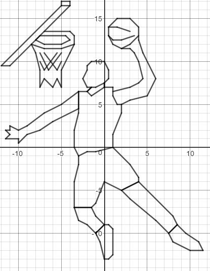 Best March Madness  Coordinate Graphing Activities Images On