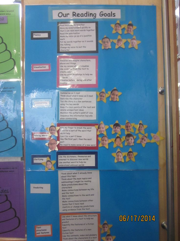 A great way to display Reading Goals as part of Visible Learning.