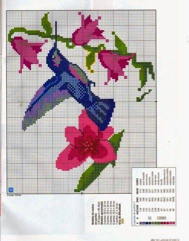Artesanatos e bordados: Beija-flor de ponto cruz