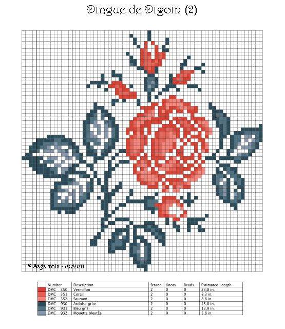Beautiful rose cross stitch pattern