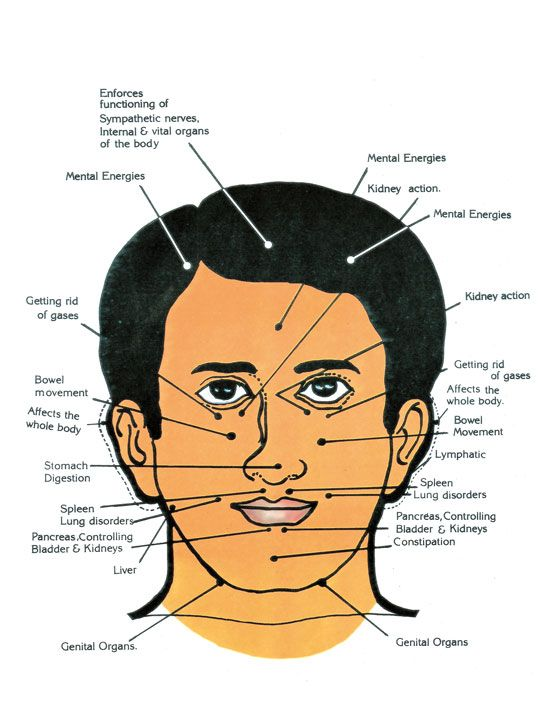 points massage Pressure for facial