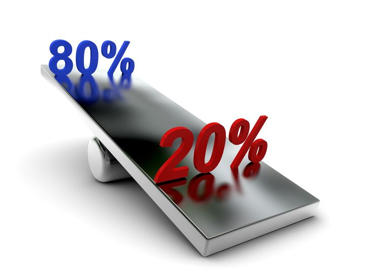 Pareto principle ... 20% of effective work will drive 80% of the results - weed out the unnecessary work!