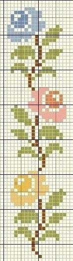 Roses scroll cross-stitch chart