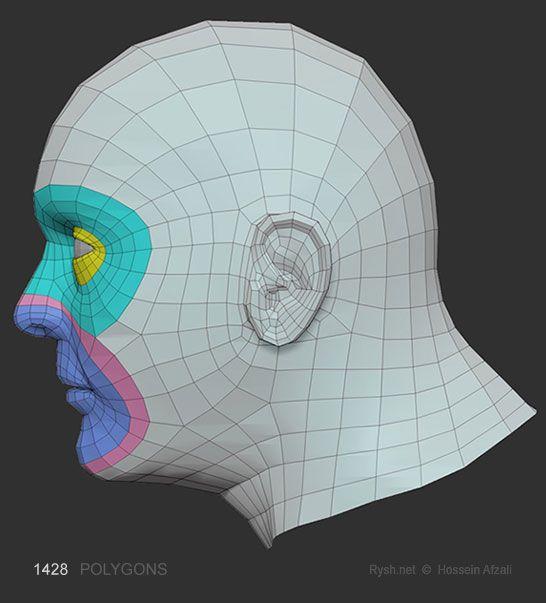Head base mesh topology