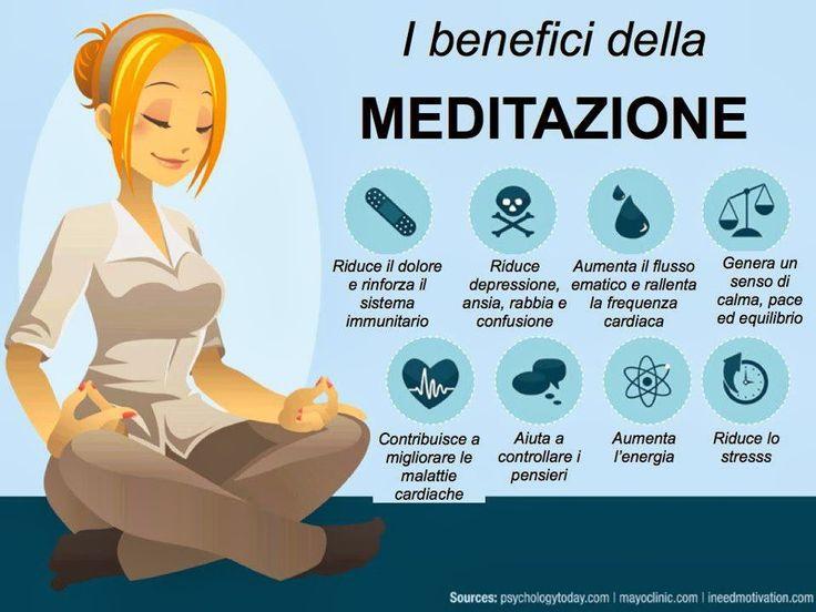 ilQUIeORA: La Meditazione, cos'è e come praticarla - Seconda parte
