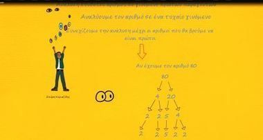Μαθηματικά Στ τάξης-Αριθμοί και πράξεις-Ενότητα 1-Κεφάλαιο 15-Ανάλυση σύνθετων αριθμών σε γινόμενο πρώτων παραγόντων