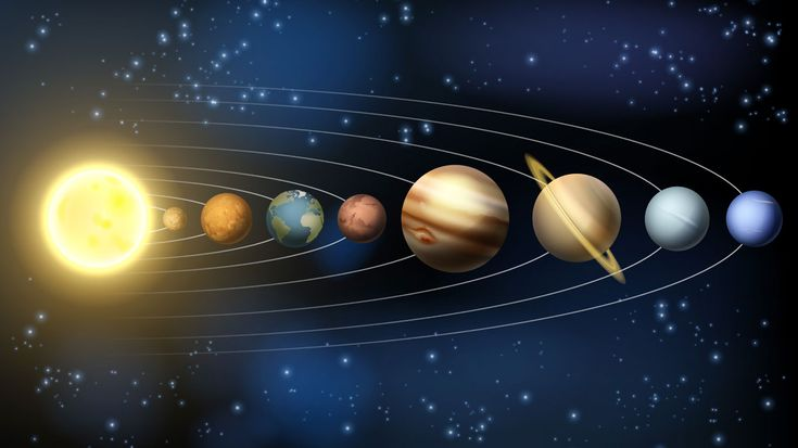Auf Grundlage seiner astronomischen Erkenntnisse formuliert Galileo Galilei das heliozentrische Weltbild, in dem er erklärt, dass die Planeten des Sonnensystems um die Erde kreisen (Bild). Bis dahin galt die Annahme, alle Planeten drehten sich um die Erde. Die Naturwissenschaften führt er mit seinen Erkenntnissen in ein neues Zeitalter, von der katholischen Kirche wird er hingegen als Ketzer angeklagt und vor die Inquisition gebracht.