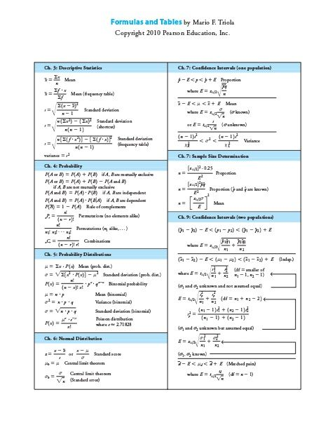 statistics formula sheet The printable excel cheat sheet excel can be used to prepare data, do math, and even run small businesses with a few simple tools, you too can work wonders.