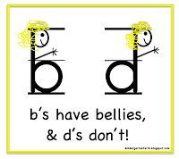Good way to remember b's and d's