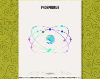 PHOSPHORUS, Element Art, Educational Fine Art Print Poster