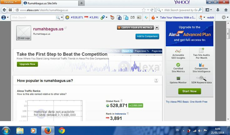 TODAY, January 21' 2014 www.rumahbagus.us get Rank 3,891 Popular Website in INDONESIA and get Rank 528,871 Popular Website in The World