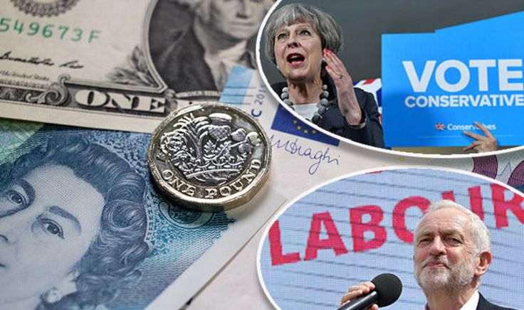 Pound to euro exchange rate: Sterling SURGES to weekly highs on election day