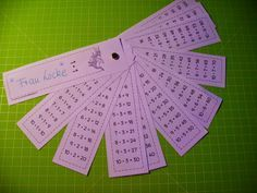 Frau Locke: Einmaleins-Spicker | Here's another way to practice numbers in German--use the multiplication tables auf Deutsch just like you did in English when you were first learning it. Tolle Idee!