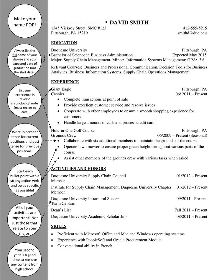 21 best Duquesne Resume  Cover Letter Examples images on Pinterest  Cover letter for resume