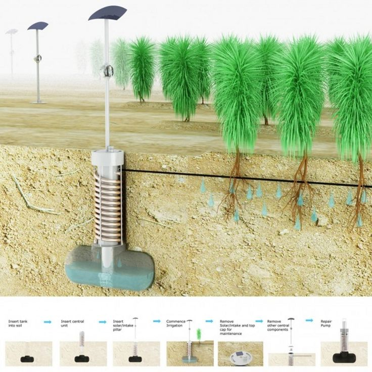 In a previous post, I have mentioned my interest in getting water from air. After some investigation, I have found two very interesting models we could build. DIY Dehumidifier and Filter Combo The ...