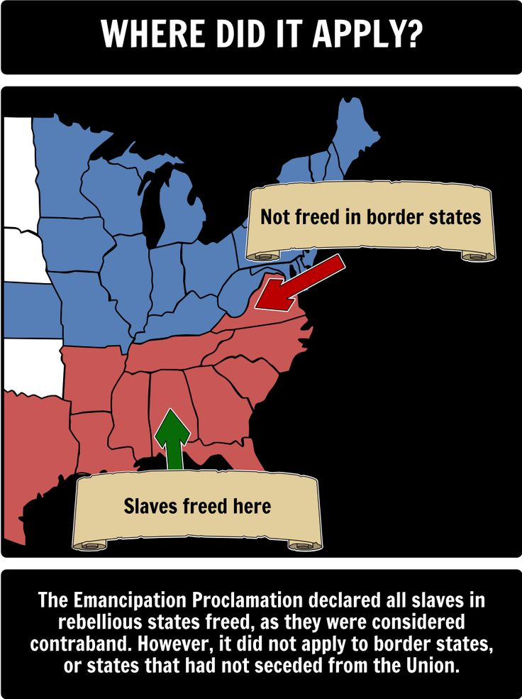 Emancipation Proclamation - 5 Ws: In this activity, students will use a spider map to detail the major components of the Emancipation Proclamation.