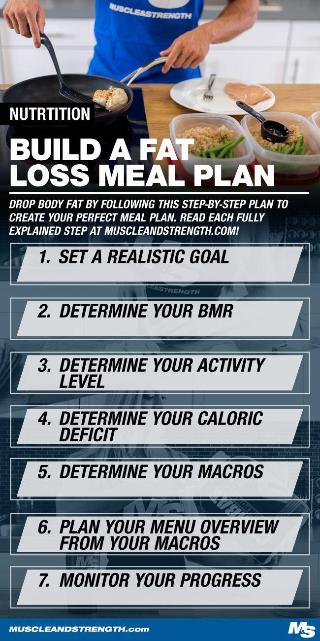 Nutrition Articles Fat 106