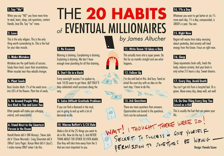 20 Habits Of Eventual Millionaires
