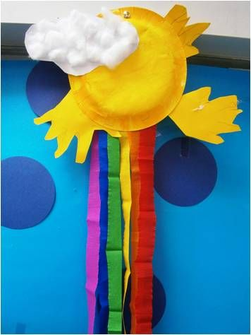 * Zonnetje achter een wolk met regenboog...