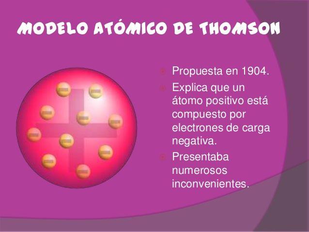 Resultado De Imagen Para Modelo Atomico De Thomson Incoming Call Screenshot