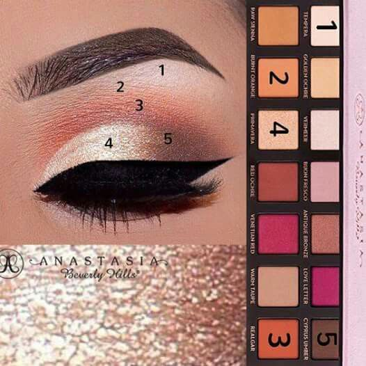 Simple eyeshadow look using the Anastasia Beverly Hills modern renaissance palette
