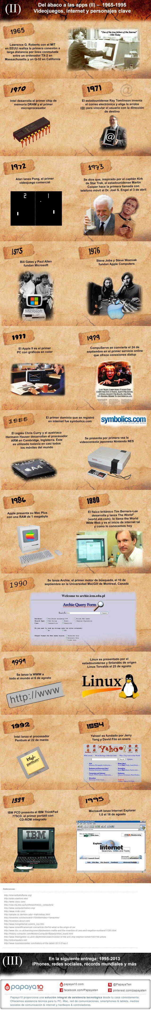 Historia del PC (II): Del 1965 hasta 1995 #informatica #educacion