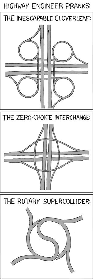 spaghetti junctions in a whole new light