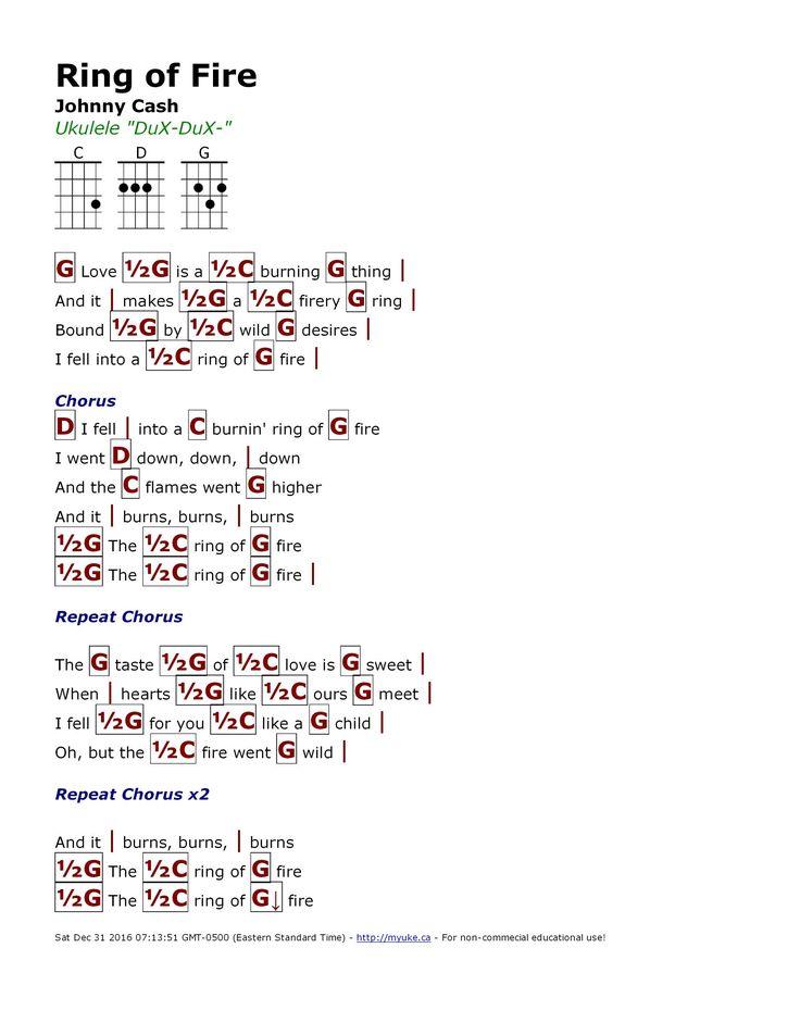 Ring Of Fire (Johnny Cash) - http://myuke.ca | Ukelele