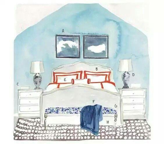 Kids Bedroom Arrangement Bedroom Furniture Layout Feng Shui Pop Art Bedroom Little Boys Bedroom Design Ideas: Best 25+ Bedroom Furniture Placement Ideas On Pinterest