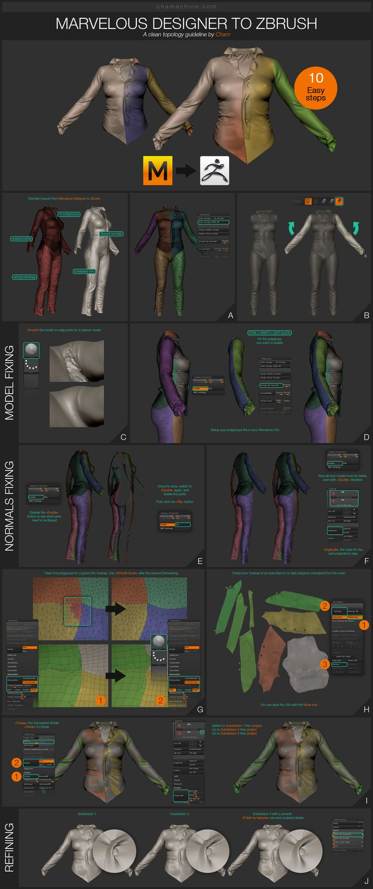 3D Clothing: MD -> ZBrush Pipeline