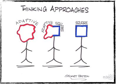 When we view a market place we need to do so from a position of big picture understanding, we need to understand all the dynamics that are happening in the market. To do this effectively we need to take an adaptive thinking approach,..  http://m360.co.id/blog/thinking-approaches-adaptive-to-square/