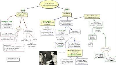 MAPPE per la SCUOLA: L'ITALIA nella SECONDA GUERRA MONDIALE