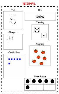 Ideer til indskolingen: Matematik