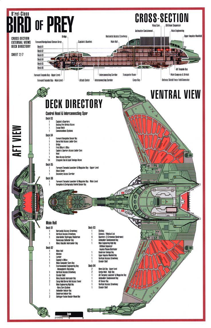 Klingon Bird-of-Prey from W3 or Internet by trivto on DeviantArt