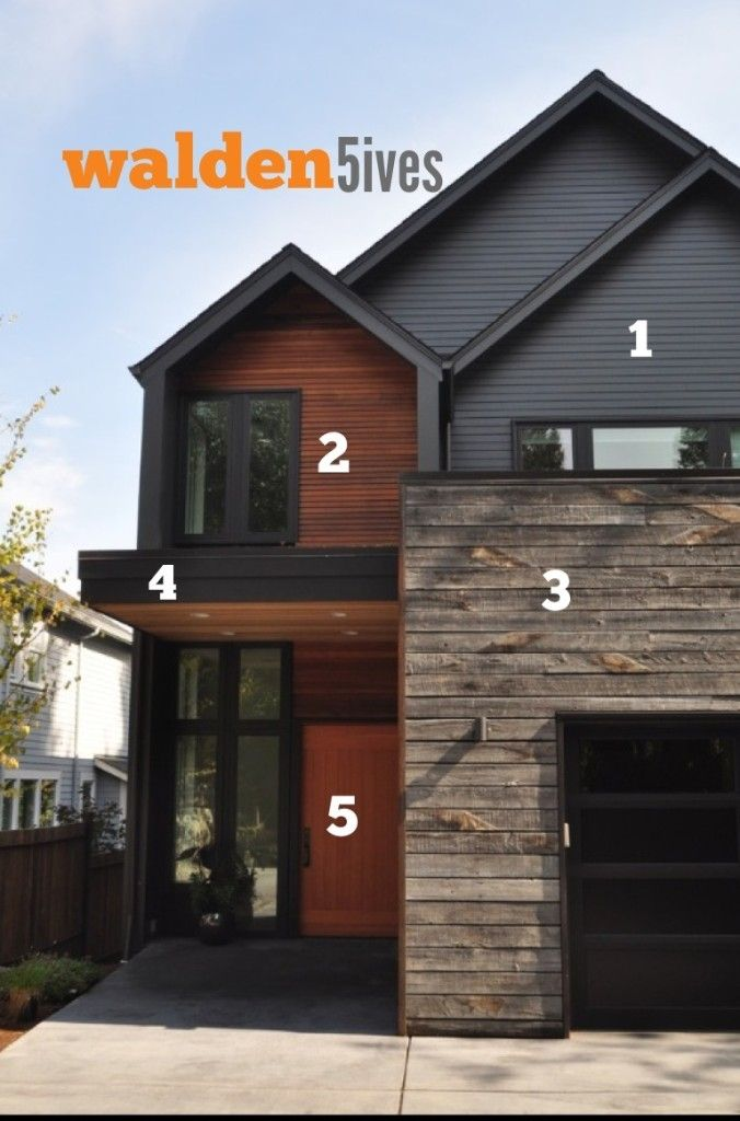 Liking this combination of materials and colours. Dark grey cement (hardy?) board and the cedar siding.  1. A  4″ cement board siding in a blue grey tone. 2.  A  2.5″ clear cedar siding with brown tones helps to punch up the smallest of the three gables. 3.  An 8″ reclaimed barn board.  The strongest element. 4.  A crezon  fascia board 24″  in width site painted dark brown.  5. The   front door finished with a lighter stain  and vertical inlay is a key visual element.