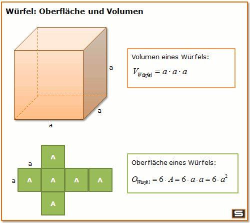 Würfel Formeln: Volumen eines Würfels - Oberfläche eines Würfels