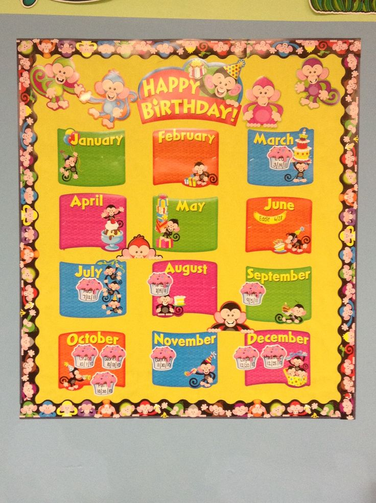 Classroom Decorations Bulletin Boards : Monkey birthday bulletin board my classroom projects and