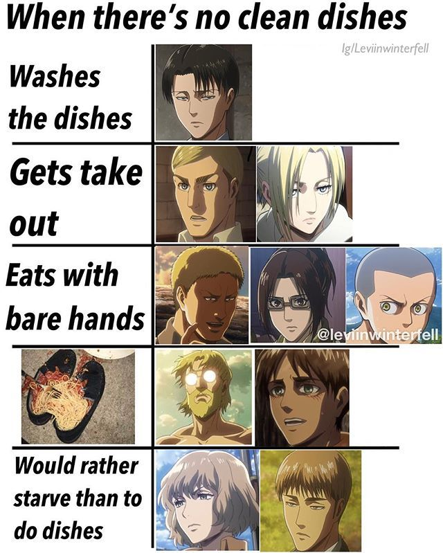 Please No This Is A Nightmare U Know Attack On Titan Meme