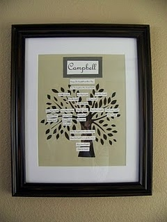 DIY Family TreeFamilies Structures, Crafts Ideas, Family Trees, Christmas Presents, Complicated Families, Martha Stewart, Families Trees, Families Gift, Stewart Families
