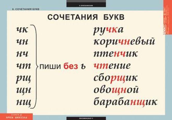 Яндекс.Картинки: поиск похожих картинок
