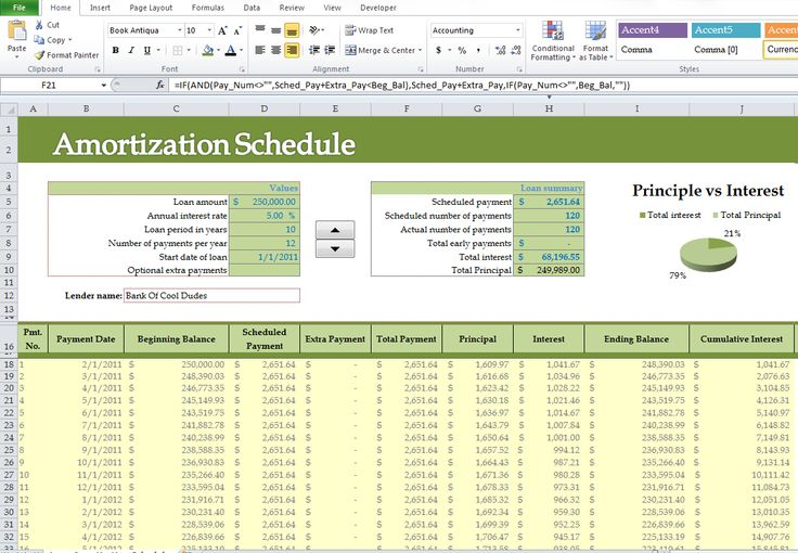Amortization Schedule Excel Want To Update Your Expertise You Can