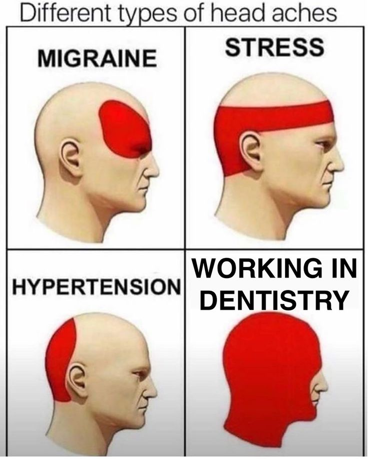 Different types of head aches…