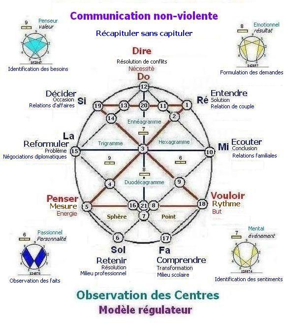 Un Grand Jeu secret du nom de Dieu - Page 2 7b7eb462e5b8d847a1193f1ff5557307