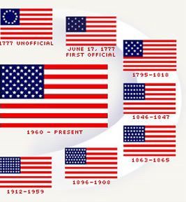 History of american flag on pinterest veteran meaning patriots flag day love this it shows every us flag our nation has flown throughout its history publicscrutiny Choice Image