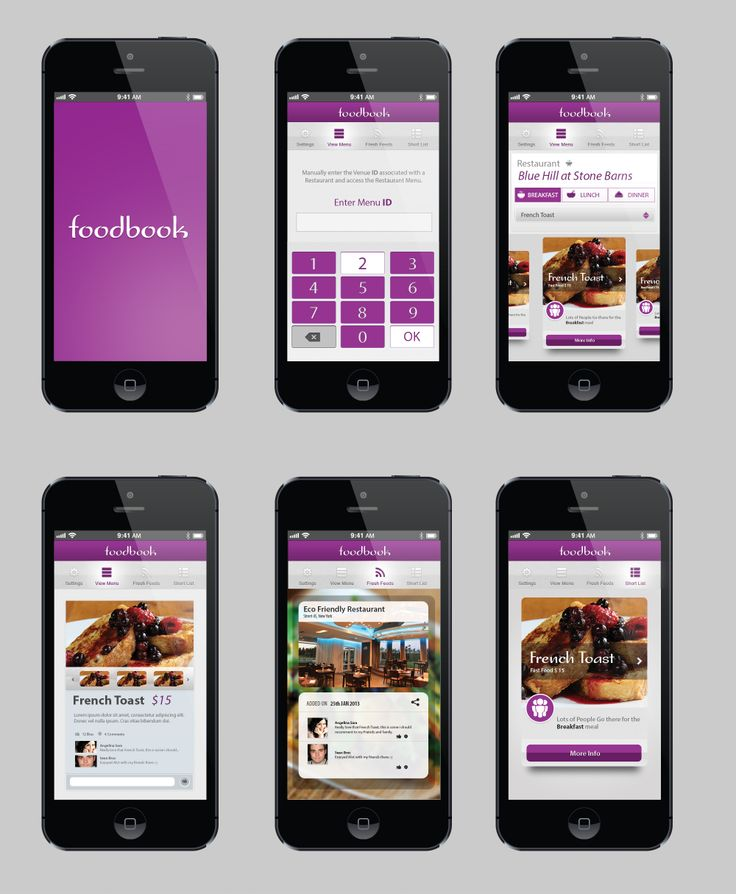 Application Design for Foodbook [2013]