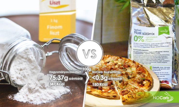 Hagyományos finomított lisztek VS NoCarb Rost sütőmix | Klikk a képre az összehasonlításhoz!