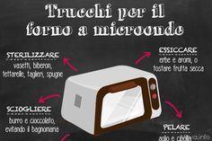 10 utili trucchi per il forno a microonde - Misya.info