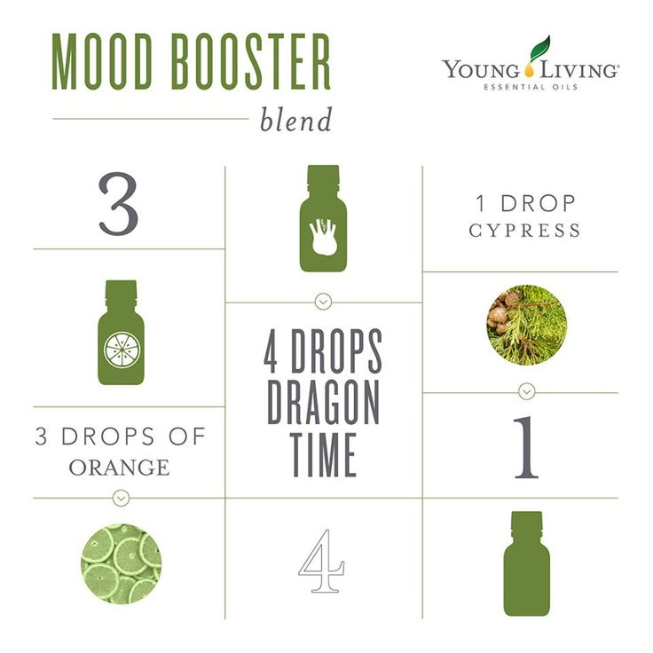 Essential Oil Diffuser Recipe.  Orange, Dragon Time, and Cypress...MOOD BOOSTER! ❤️