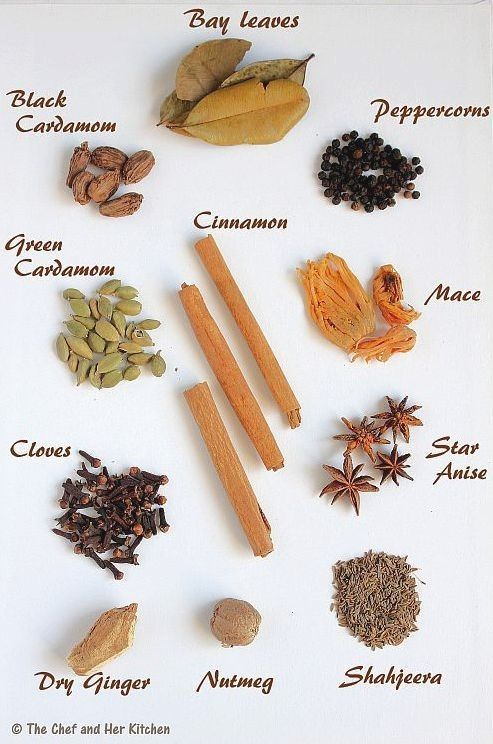 Garam Masala Powder  Punjabi Garam Masala Recipe India -4975