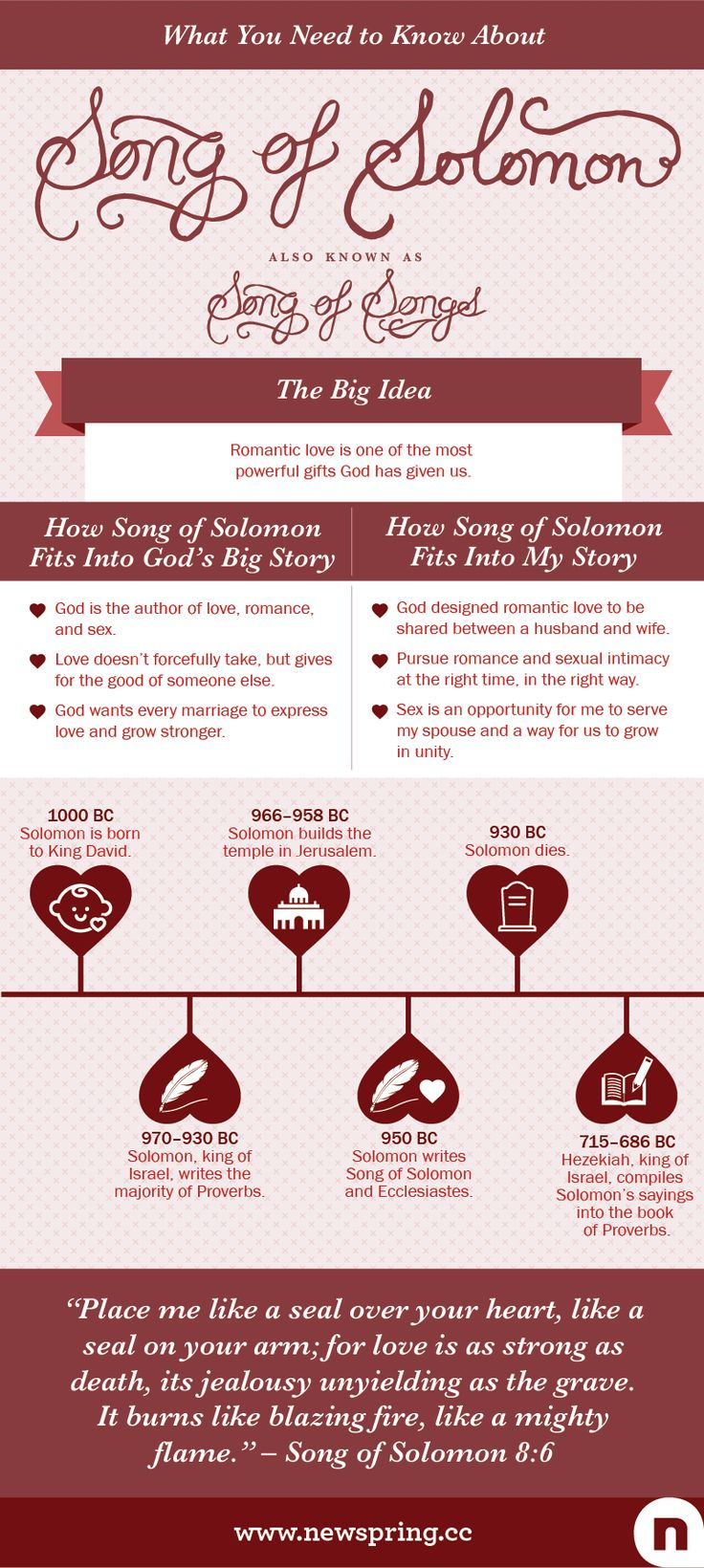 Everything You Need To Know About Song of Songs